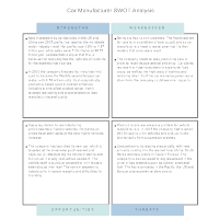 swot analysis of smart car Read through this example swot analysis and type your responses to build a swot analysis for your business.