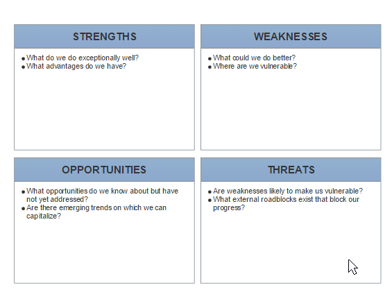 How to make a swot analysis swot components ccuart Choice Image