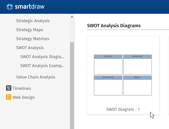 How to make a swot analysis on the left hand side of the template browser screen and click on the swot analysis option choose a swot diagram from the different looks available ccuart Choice Image