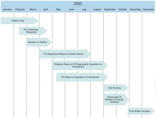 Timeline software online timeline maker and free program download add timeline event ccuart Choice Image