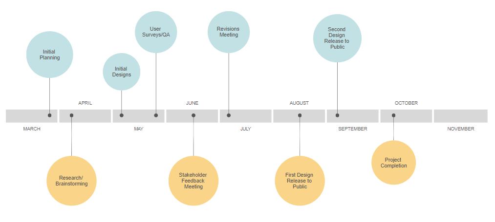 Timeline Template Software Get Free Timeline Templates and Schedules – Timeline Template