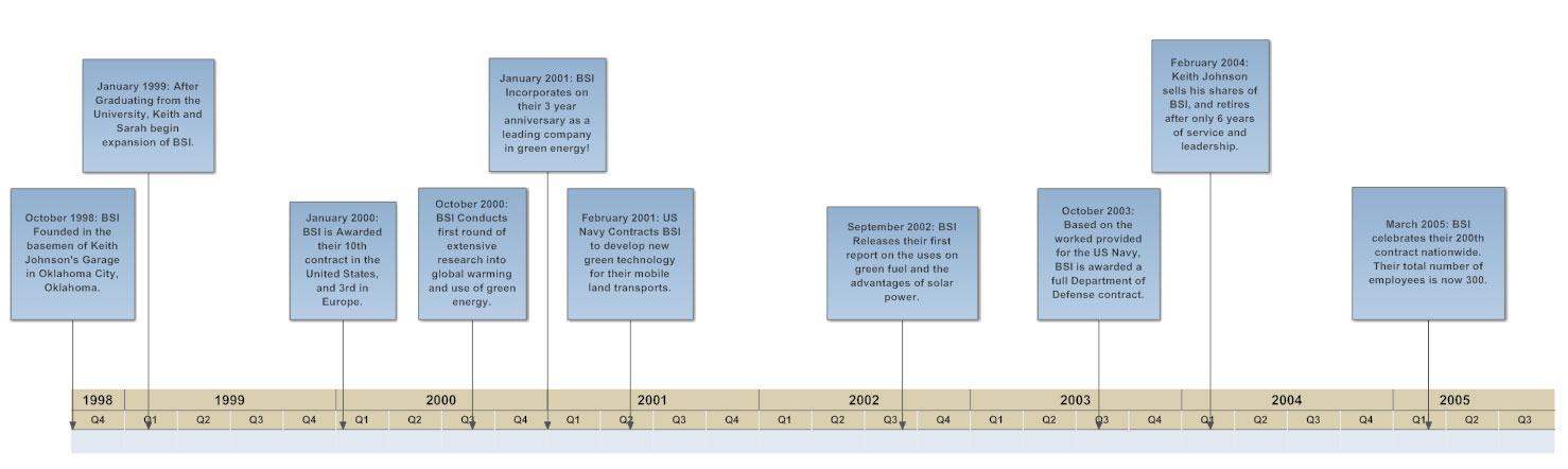 Timeline how to create a timeline timeline example ccuart Choice Image