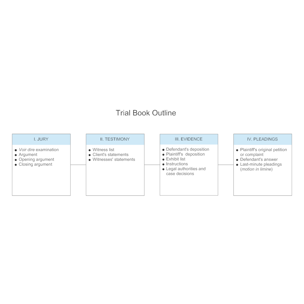 trial-book-outline.png?bn=1510011080