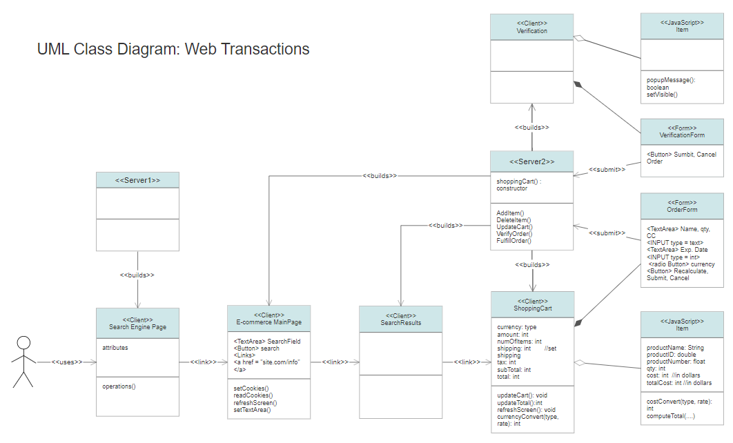 free uml diagram tool free templates make uml design easy rh smartdraw com
