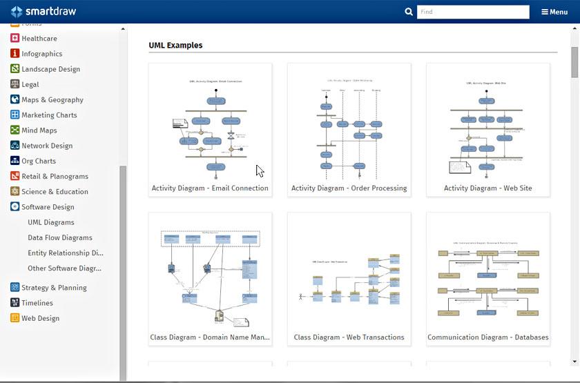 How to make uml diagrams uml templates ccuart Choice Image