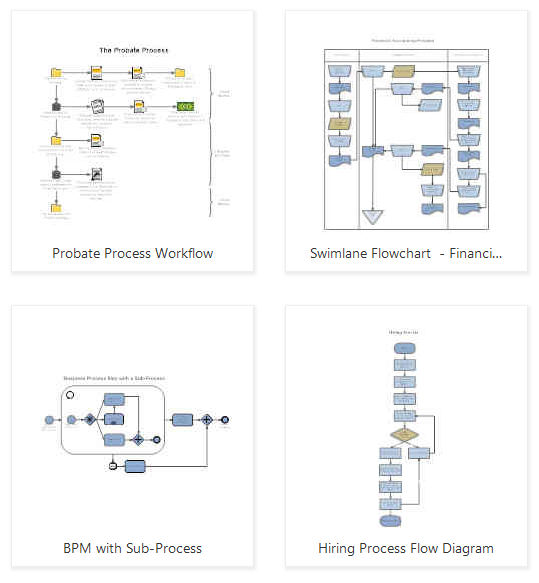 free value stream mapping templates