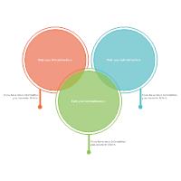 Venn Diagram How To Make A Venn Diagram See Examples More