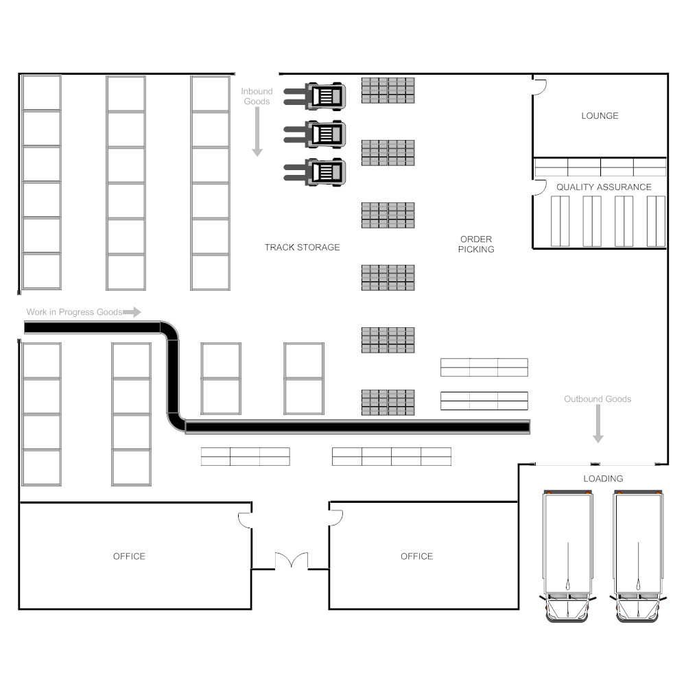 Click to edit this example · example image warehouse plan