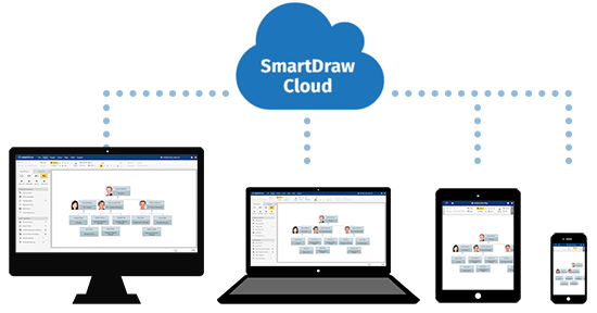 SmartDraw works on any device