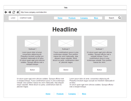 Website Wireframes - What are Wireframes, Mockups, and Prototypes