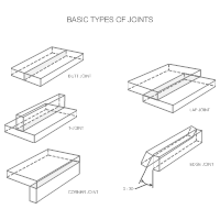 Welding Diagram - Types of Joints