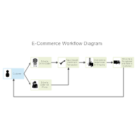 Workflow diagram examples e commerce workflow diagram ccuart Image collections