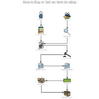 Workflow Diagram Templates